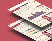 Dashboard Platform for UBS