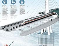 Haliç metro köprüsü infografik