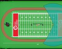 KID_Micro Rain Sports Field Designs