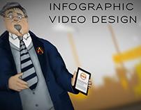 2D Infographic Explainer Video