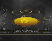 Habillage Marathon du Mont-Blanc