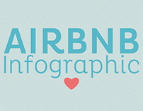 Airbnb - Infographic