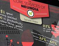 Neunoia Brand