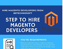 STEPS TO HIRE MAGENTO DEVELOPERS - INFOGRAPHICS