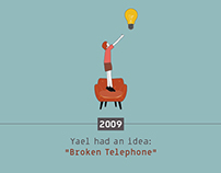 Broken Telephone