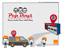 Pep Boys Service Center (Decor Install Story)