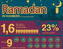 Ramadan in Numbers