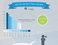 Kick your job search panic in the butt - Infographic