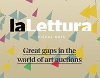 Great gaps in art auctions | Visual data | La lettura