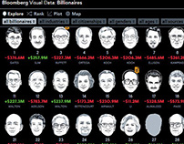 Bloomberg Visual Data Billionaires