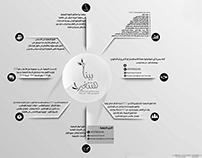 بينا هتتغير - Infographic