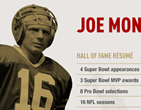 49ers Museum - Hall of Fame Interactive