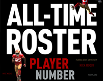 49ers Museum - Team Wall Interactive