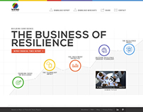 Wipro FT Resilience Report - Microsite