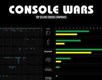 Console Wars Infograph