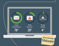 Infographic: Anatomy of a Data Breach