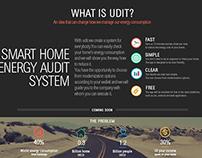 udit facebook campaign