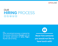 Infographic - Hiring Process - OPENLABS