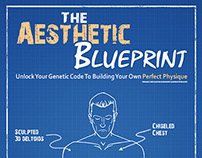 Aesthetic Blueprint