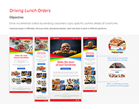 Just Eat Email Campaigns