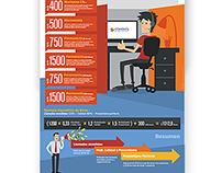 COMDATA Infographic