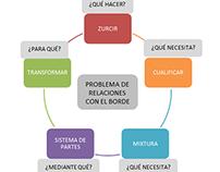 Teoría Unidad Avanzada - ARQU 3920 - 201410