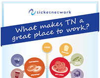 TicketNetwork Infographic