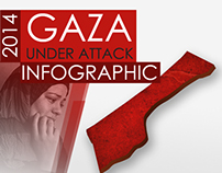 Gaza Under Attack || 2014