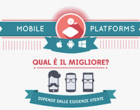 Mobile Platforms Infographic (IT)