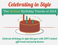 The Hottest Birthday Trends of 2014 Infographic