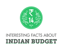 Facts About Indian Budget