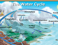 Using Hydrological Spreads to manage Water Use