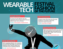 Festival Fashion of the Future