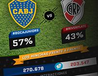 Infografías de fútbol 11tt