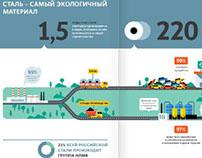 Зеленая книга НЛМК/ Ecological report for the NLMK