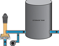 Water System Diagram