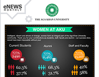 AKU e-News Monthly