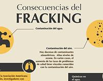 CONSECUENCIAS DEL FRACKING