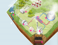 Power plant - infographic