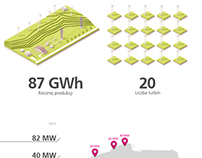 Wind farms - infographic