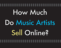 """How much do Music Artists sell Online"" Infographic"
