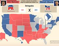 Simulador Eleições EUA 2012