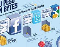 Infography: Your Weight In Bytes