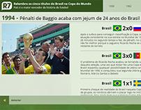 Relembre os cinco títulos do Brasil na Copa do Mundo