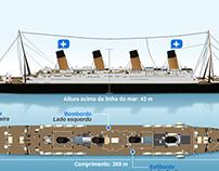 100 anos do naufrágio do Titanic