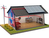 WEG. Casa com Painel Solar. Render 3D
