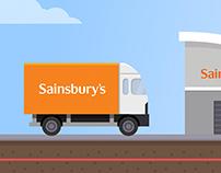 Sainsbury's Cannock Store Infographic