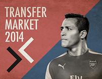 Transfer market 2014/15