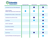 CA Membership Graphic