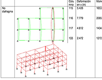 Sistemas de Soporte - ARQU 2310 - 201110